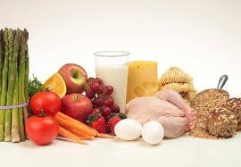 Zdrava ishrana u PMS-u